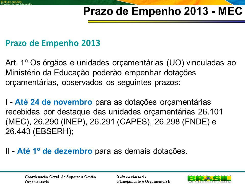Coordenação de Contabilidade Coordenação-Geral de Finanças Subsecretaria de Planejamento e Orçamento/SE Prazo de Empenho 2013 - MEC Prazo de Empenho 2013 Art.