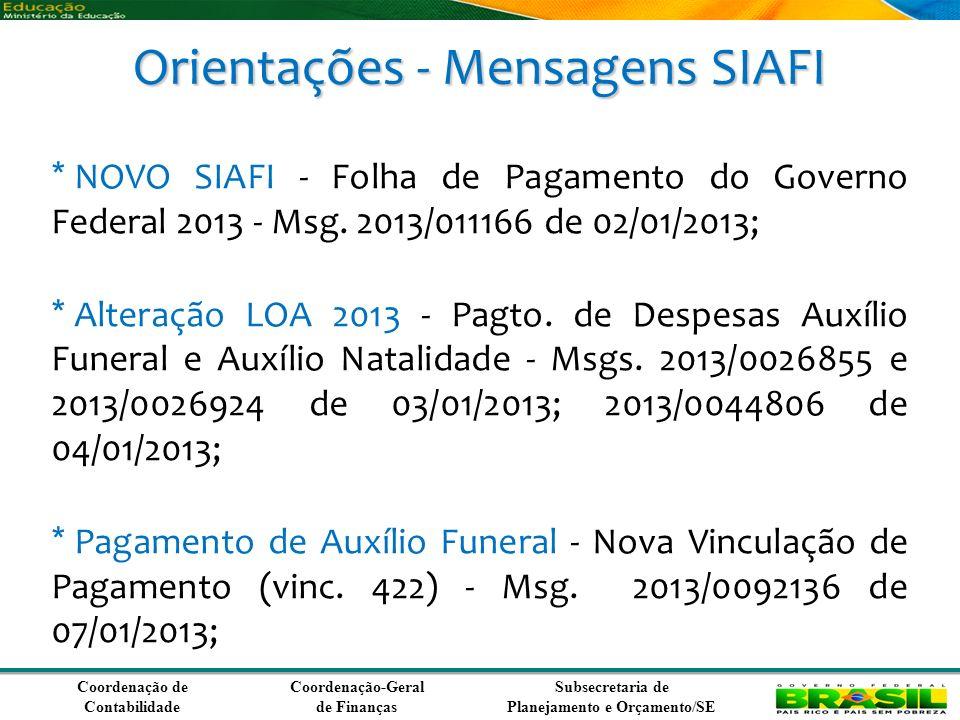 Coordenação de Contabilidade Coordenação-Geral de Finanças Subsecretaria de Planejamento e Orçamento/SE Orientações - Mensagens SIAFI * NOVO SIAFI - Folha de Pagamento do Governo Federal 2013 - Msg.