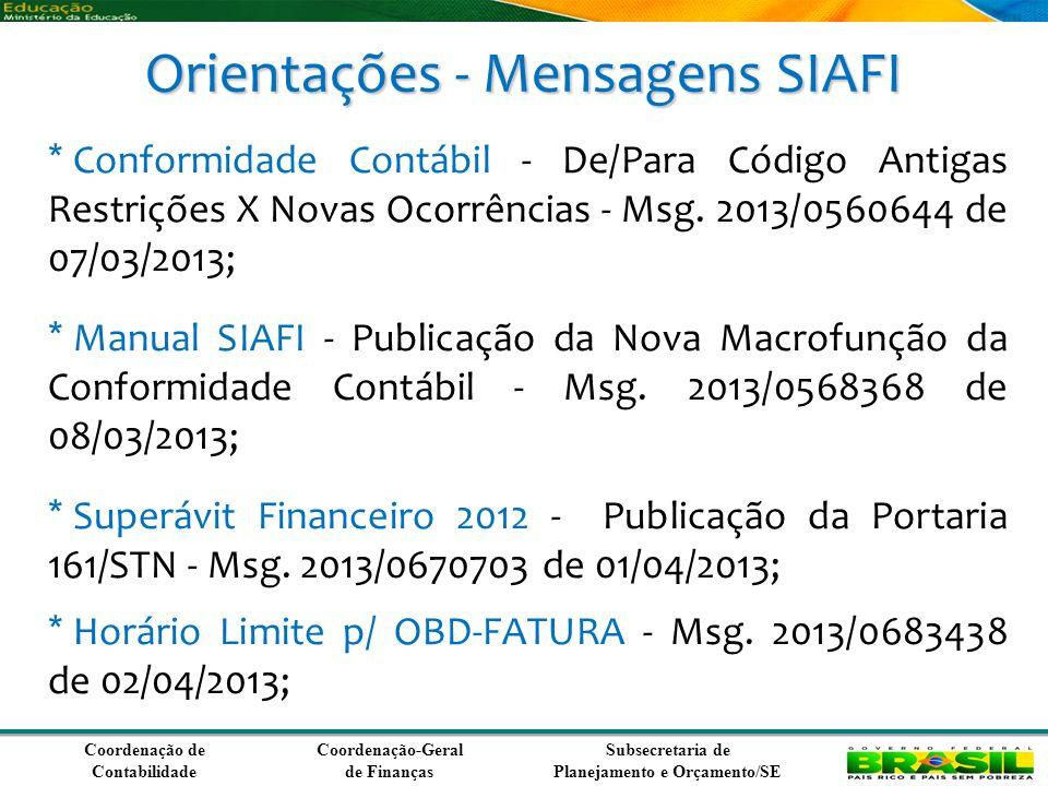 Coordenação de Contabilidade Coordenação-Geral de Finanças Subsecretaria de Planejamento e Orçamento/SE Orientações - Mensagens SIAFI * Conformidade Contábil - De/Para Código Antigas Restrições X Novas Ocorrências - Msg.