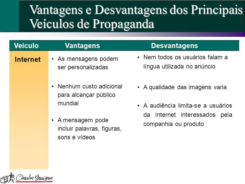 Internet VeículoVantagensDesvantagens Nem todos os usuários falam a língua utilizada no anúncio A qualidade das imagens varia A audiência limita-se a