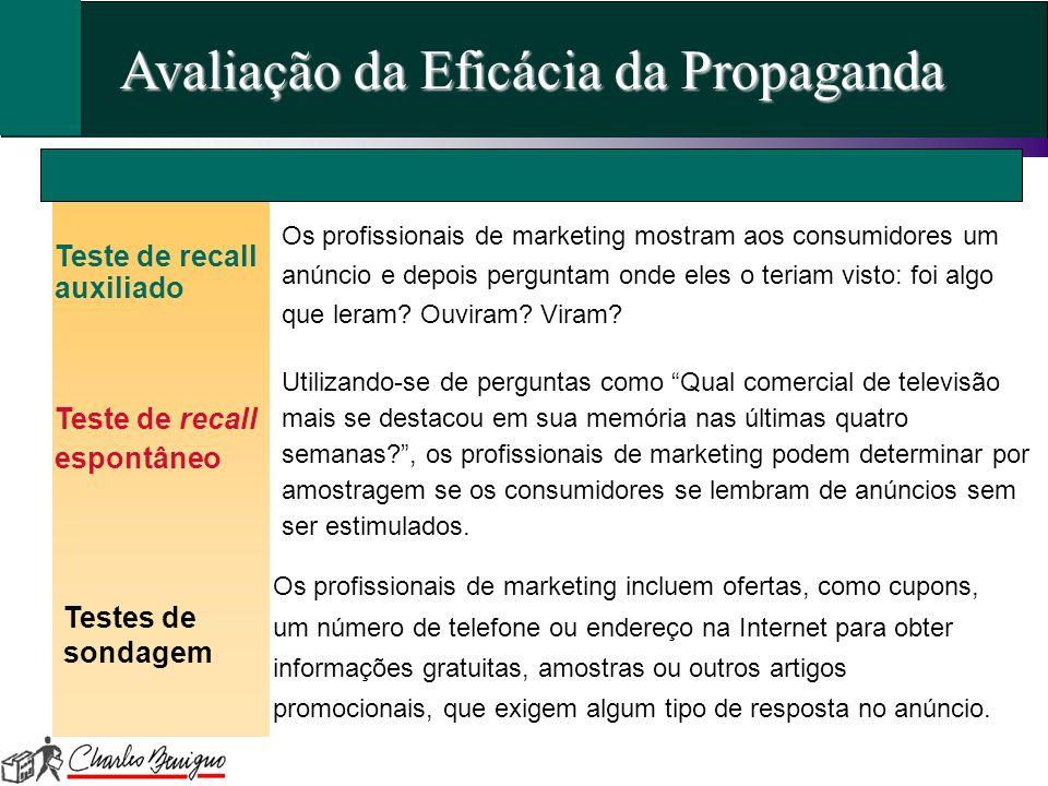 Avaliação da Eficácia da Propaganda Teste de recall auxiliado Teste de recall espontâneo Os profissionais de marketing mostram aos consumidores um anú