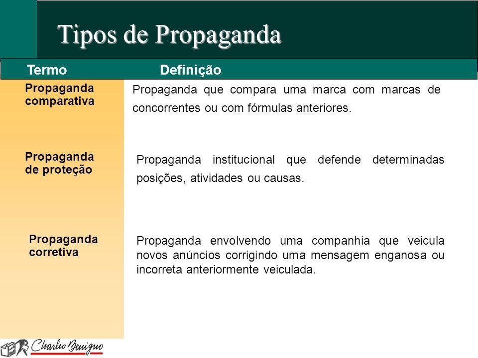 Tipos de Propaganda TermoDefinição Propaganda comparativa Propaganda de proteção Propaganda corretiva Propaganda que compara uma marca com marcas de c