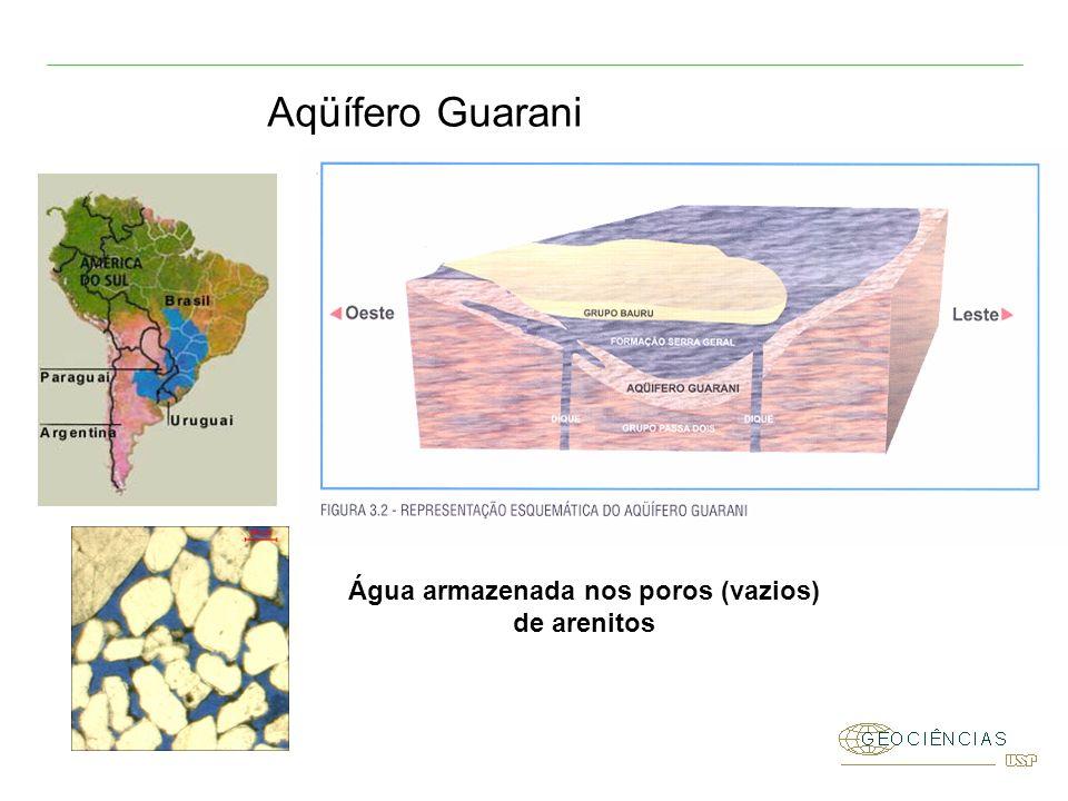 Aqüífero Guarani Água armazenada nos poros (vazios) de arenitos