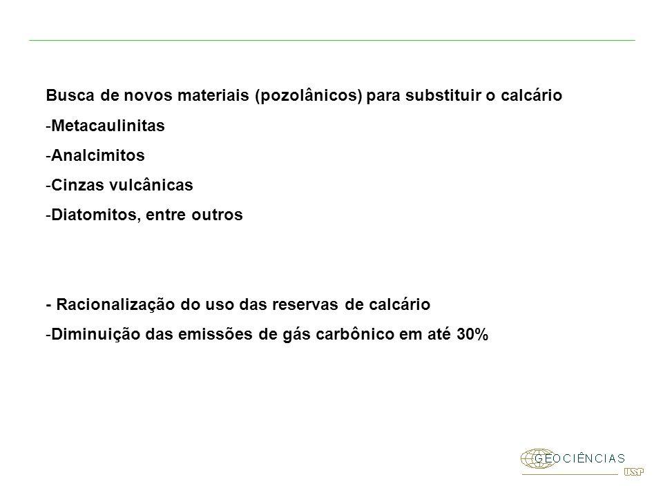 Busca de novos materiais (pozolânicos) para substituir o calcário -Metacaulinitas -Analcimitos -Cinzas vulcânicas -Diatomitos, entre outros - Racionalização do uso das reservas de calcário -Diminuição das emissões de gás carbônico em até 30%