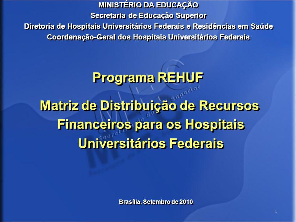 1 MINISTÉRIO DA EDUCAÇÃO Secretaria de Educação Superior Diretoria de Hospitais Universitários Federais e Residências em Saúde Coordenação-Geral dos H