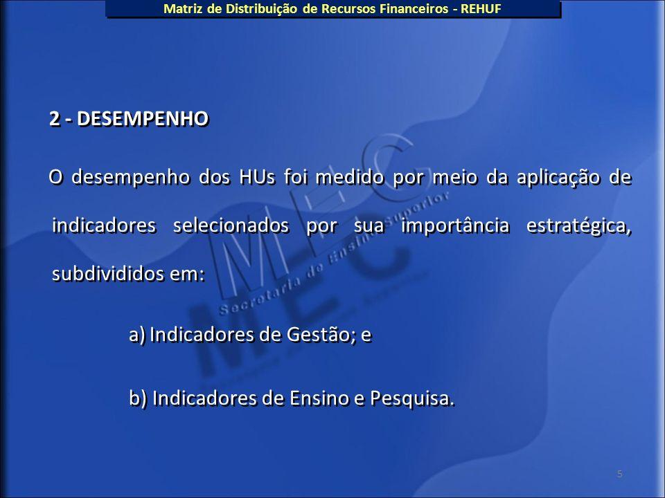 5 2 - DESEMPENHO O desempenho dos HUs foi medido por meio da aplicação de indicadores selecionados por sua importância estratégica, subdivididos em: a