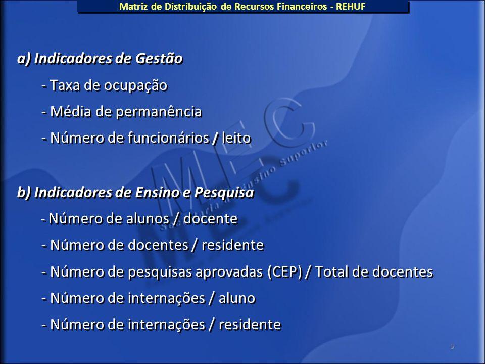 6 a) Indicadores de Gestão - Taxa de ocupação - Média de permanência - Número de funcionários / leito b) Indicadores de Ensino e Pesquisa - Número de