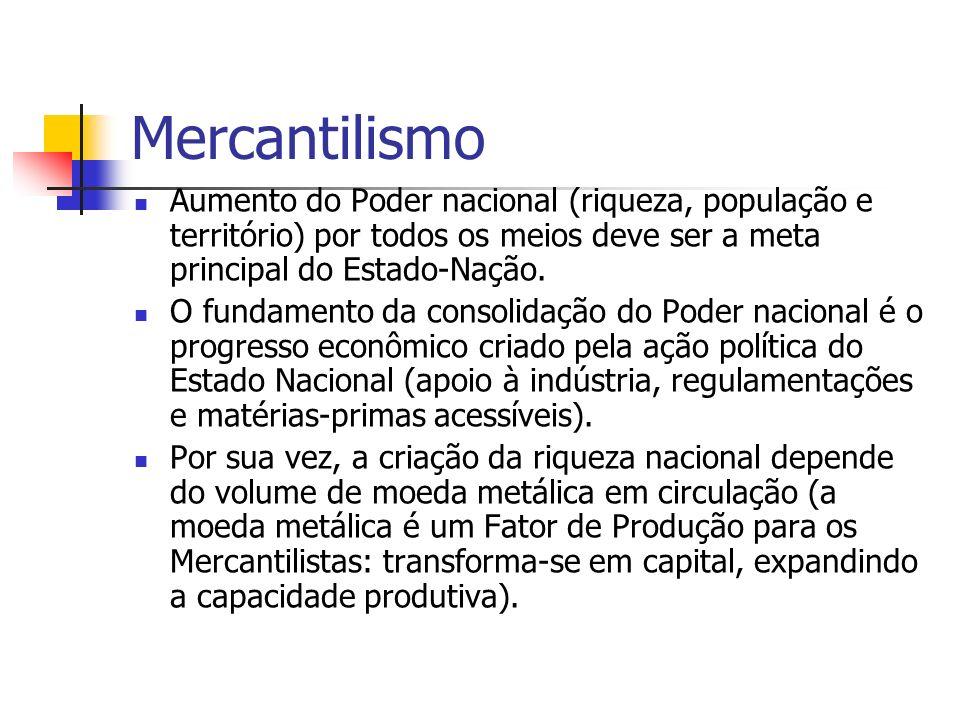 Mercantilismo Aumento do Poder nacional (riqueza, população e território) por todos os meios deve ser a meta principal do Estado-Nação. O fundamento d
