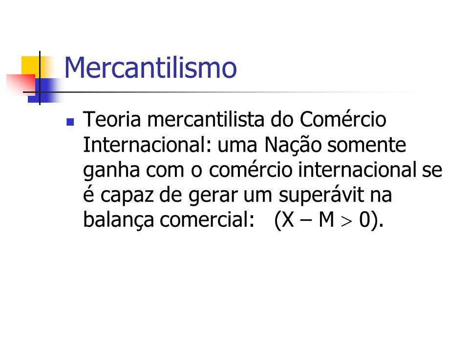 Mercantilismo Teoria mercantilista do Comércio Internacional: uma Nação somente ganha com o comércio internacional se é capaz de gerar um superávit na