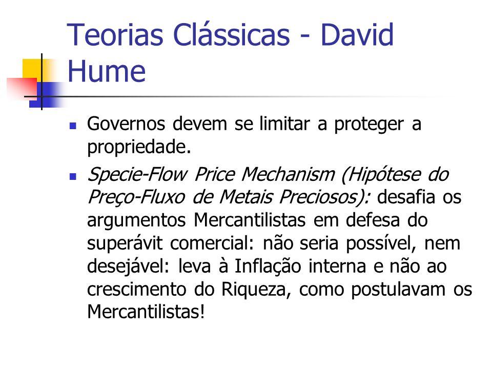 Teorias Clássicas - David Hume Governos devem se limitar a proteger a propriedade. Specie-Flow Price Mechanism (Hipótese do Preço-Fluxo de Metais Prec