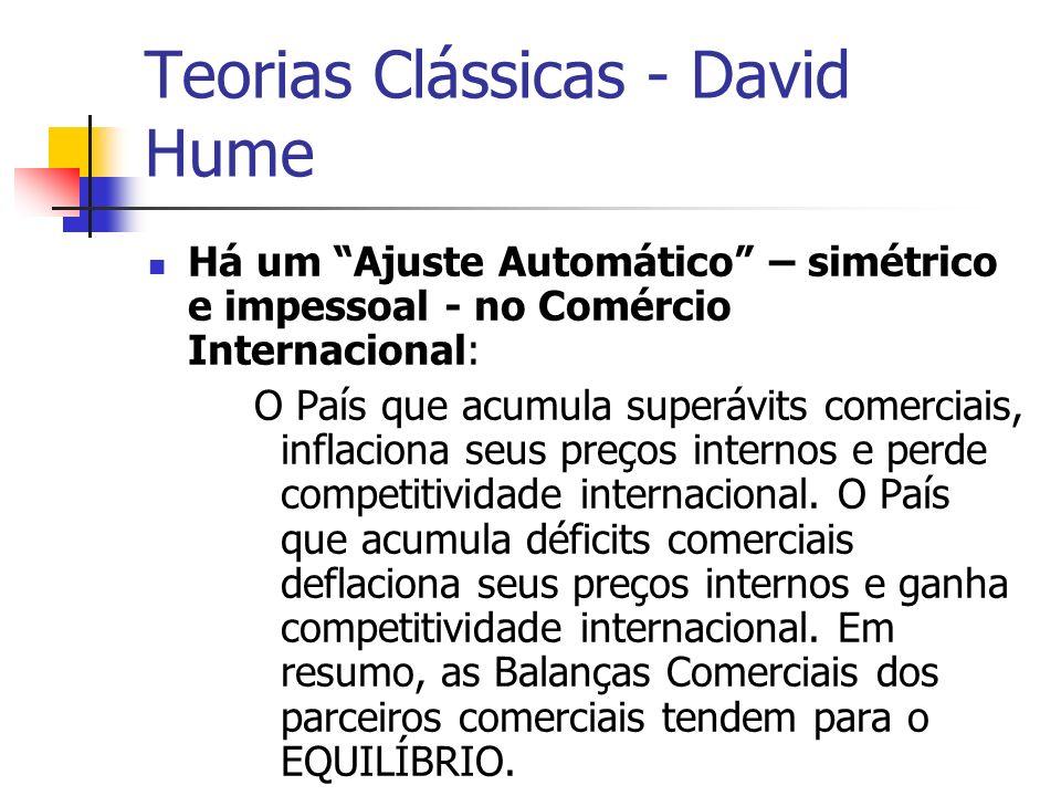Teorias Clássicas - David Hume Há um Ajuste Automático – simétrico e impessoal - no Comércio Internacional: O País que acumula superávits comerciais,