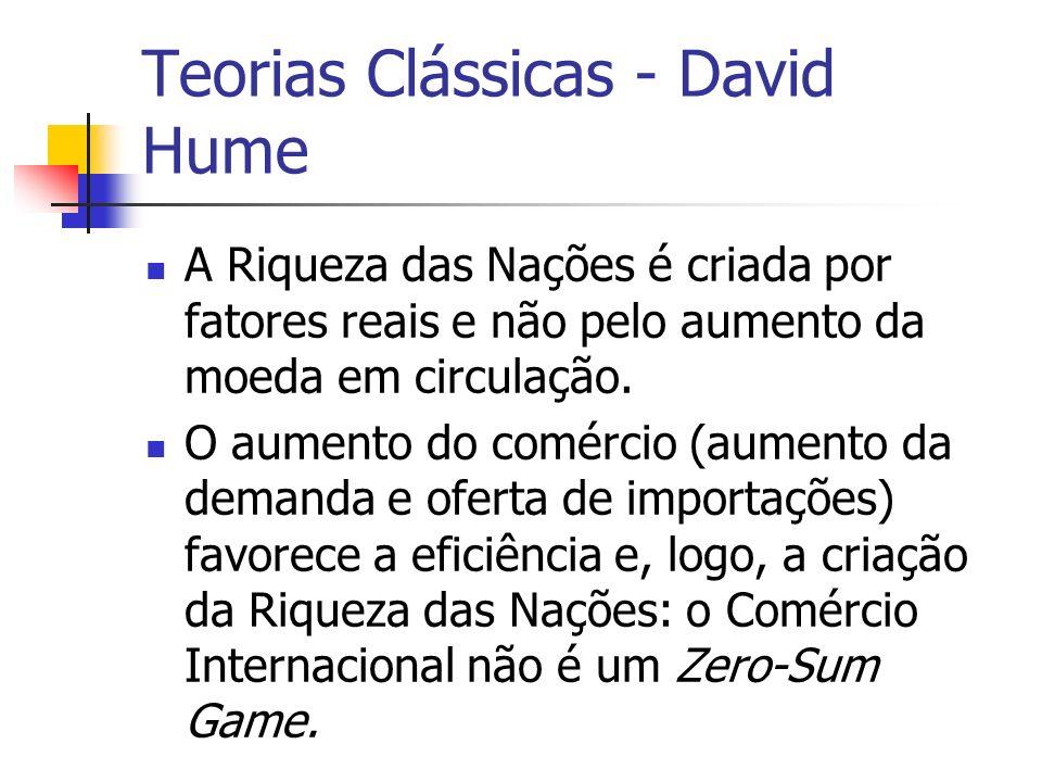 Teorias Clássicas - David Hume A Riqueza das Nações é criada por fatores reais e não pelo aumento da moeda em circulação. O aumento do comércio (aumen