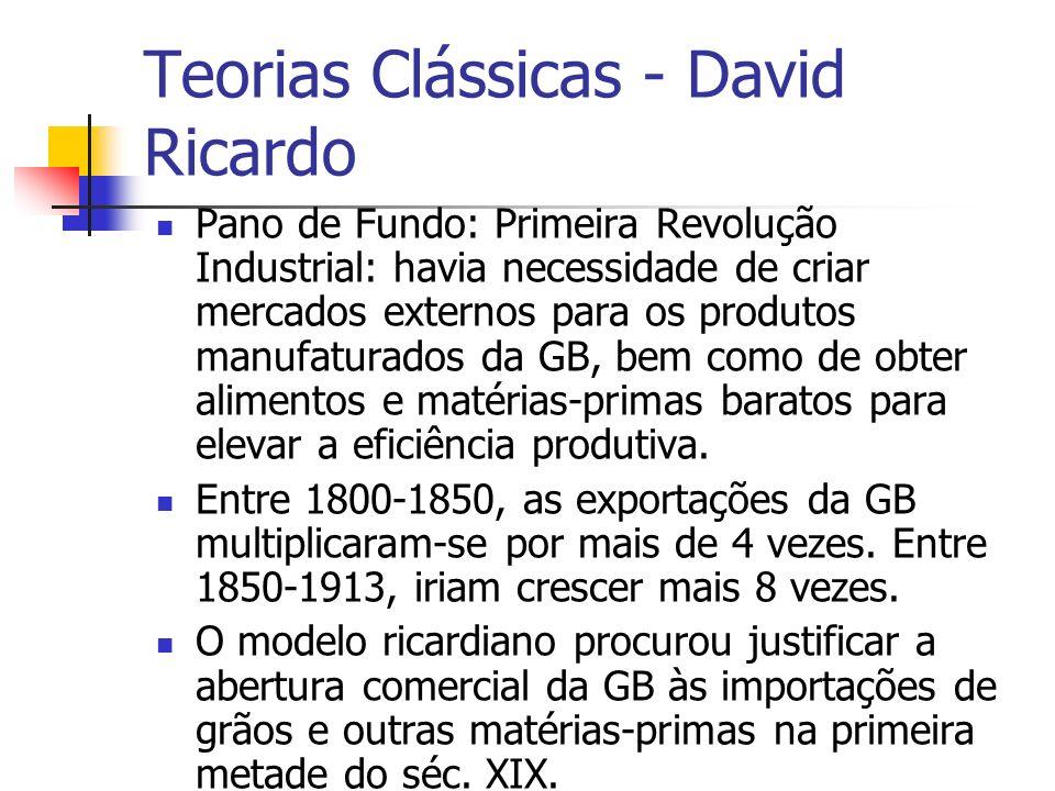 Teorias Clássicas - David Ricardo Pano de Fundo: Primeira Revolução Industrial: havia necessidade de criar mercados externos para os produtos manufatu