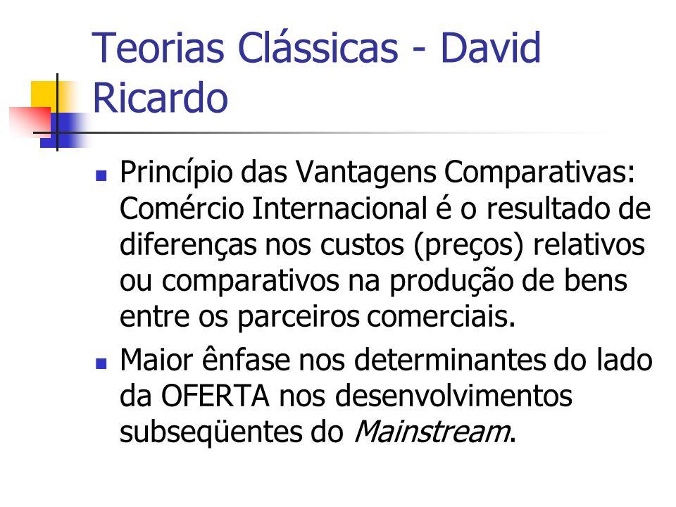 Teorias Clássicas - David Ricardo Princípio das Vantagens Comparativas: Comércio Internacional é o resultado de diferenças nos custos (preços) relativ