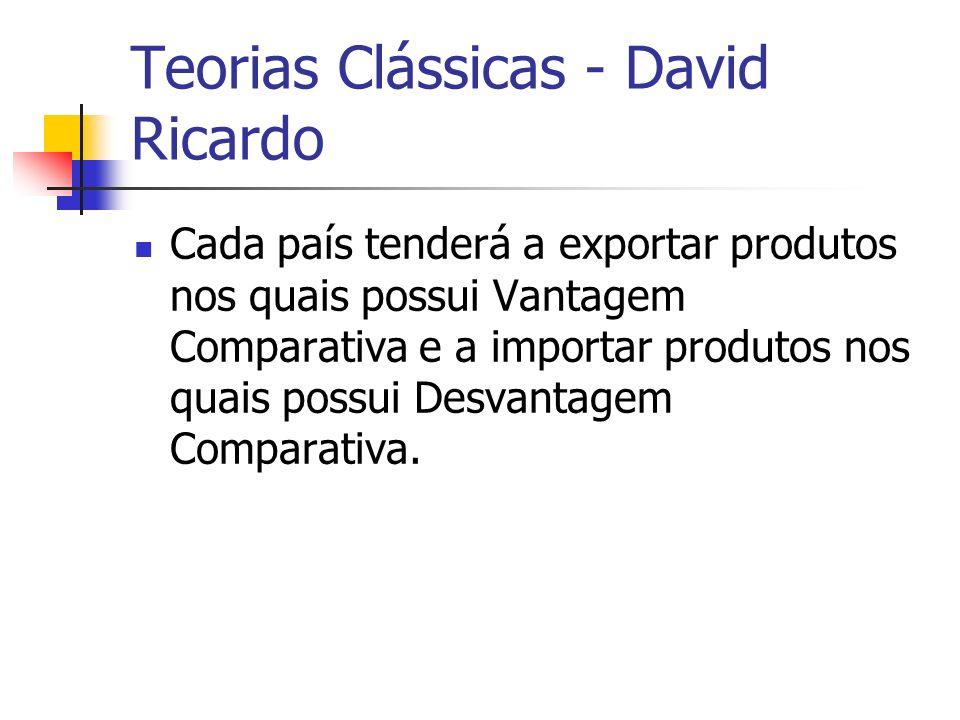 Teorias Clássicas - David Ricardo Cada país tenderá a exportar produtos nos quais possui Vantagem Comparativa e a importar produtos nos quais possui D
