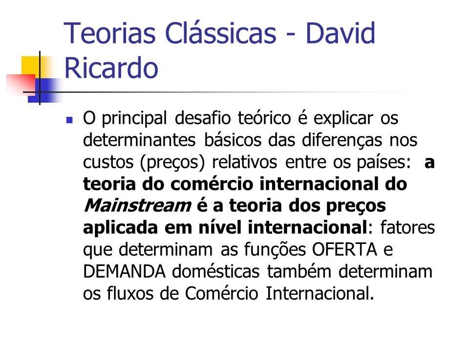 Teorias Clássicas - David Ricardo O principal desafio teórico é explicar os determinantes básicos das diferenças nos custos (preços) relativos entre o