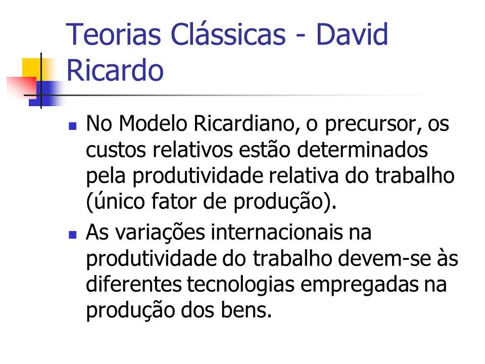 Teorias Clássicas - David Ricardo No Modelo Ricardiano, o precursor, os custos relativos estão determinados pela produtividade relativa do trabalho (ú