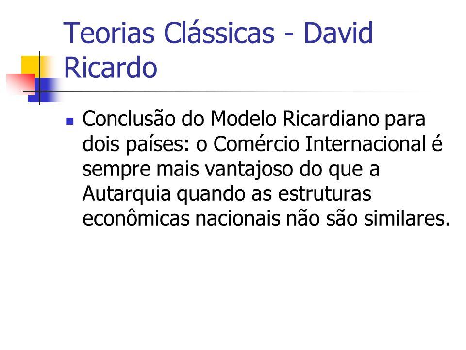 Teorias Clássicas - David Ricardo Conclusão do Modelo Ricardiano para dois países: o Comércio Internacional é sempre mais vantajoso do que a Autarquia