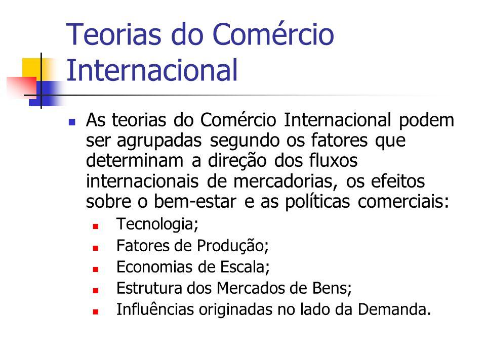 Teorias do Comércio Internacional As teorias do Comércio Internacional podem ser agrupadas segundo os fatores que determinam a direção dos fluxos inte