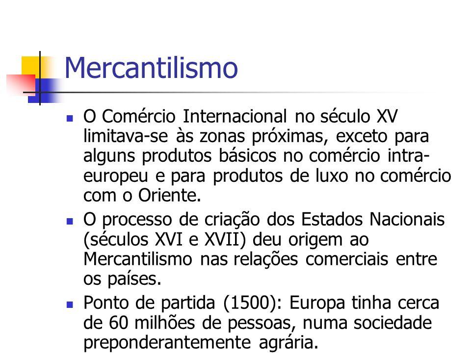 Mercantilismo O Comércio Internacional no século XV limitava-se às zonas próximas, exceto para alguns produtos básicos no comércio intra- europeu e pa