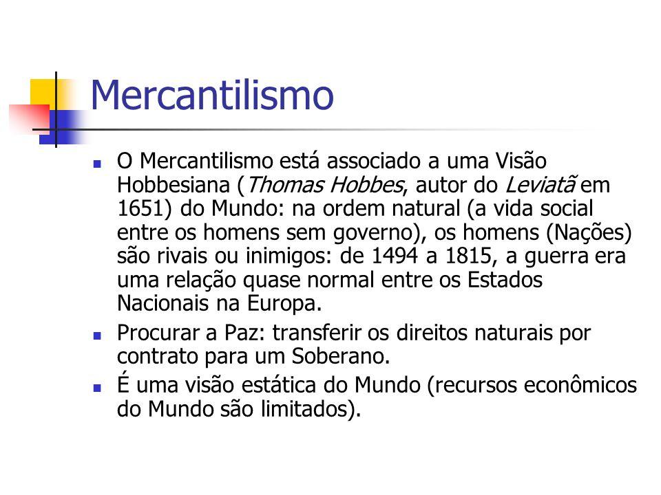 Mercantilismo O Mercantilismo está associado a uma Visão Hobbesiana (Thomas Hobbes, autor do Leviatã em 1651) do Mundo: na ordem natural (a vida socia
