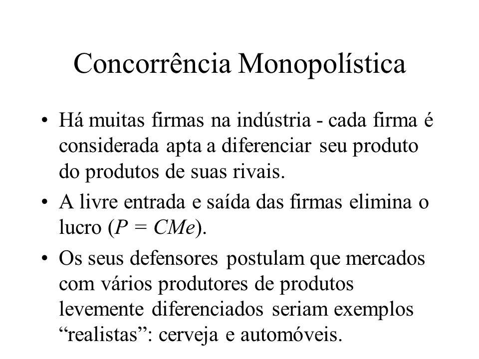 Concorrência Monopolística Vantagem do Modelo: explicar o comércio intra-indústria, sem abalar os fundamentos do comércio livre.