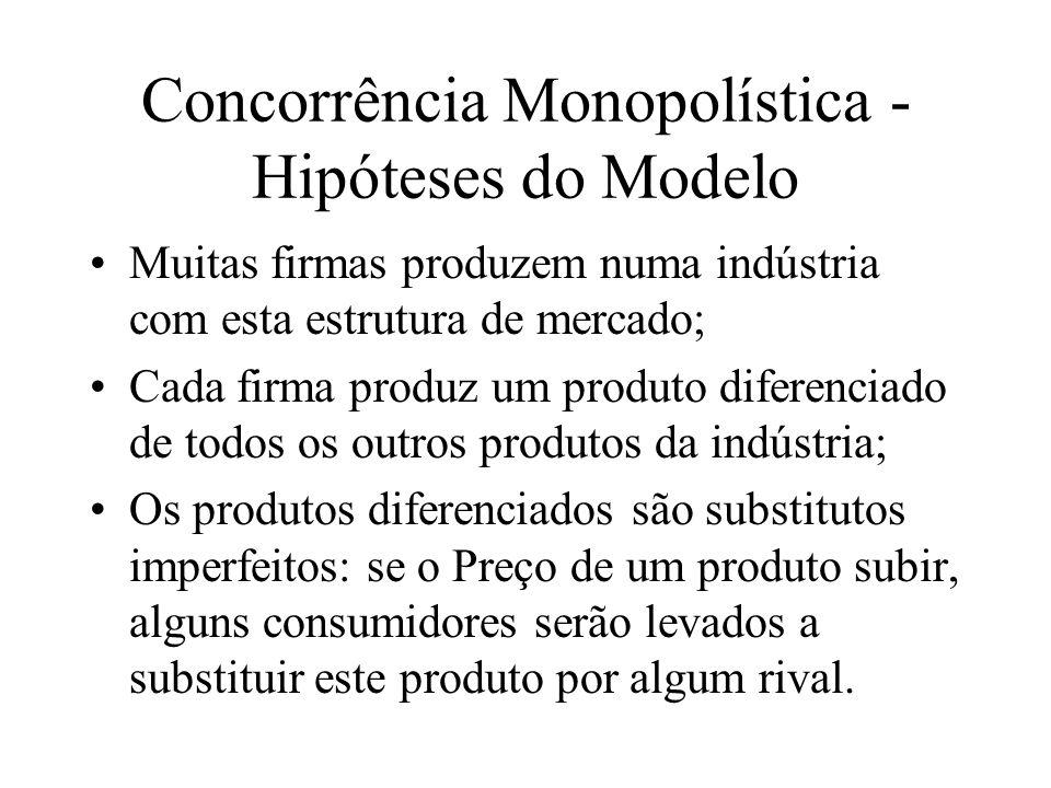Concorrência Monopolística - Hipóteses do Modelo Entrada e Saída da indústria são livres.