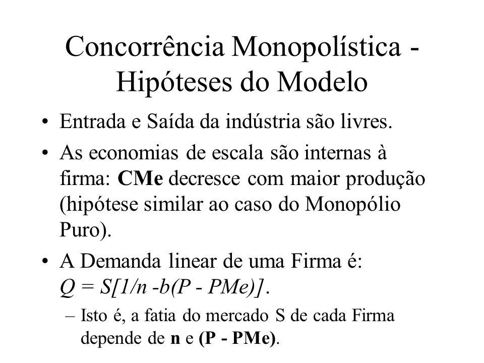 Concorrência Monopolística - Hipóteses do Modelo As Firmas são simétricas - isto é, as funções demanda e custos (médio e marginal) de cada Firma são idênticas, ainda que cada Firma produza um produto diferenciado dos produzidos pelas demais.