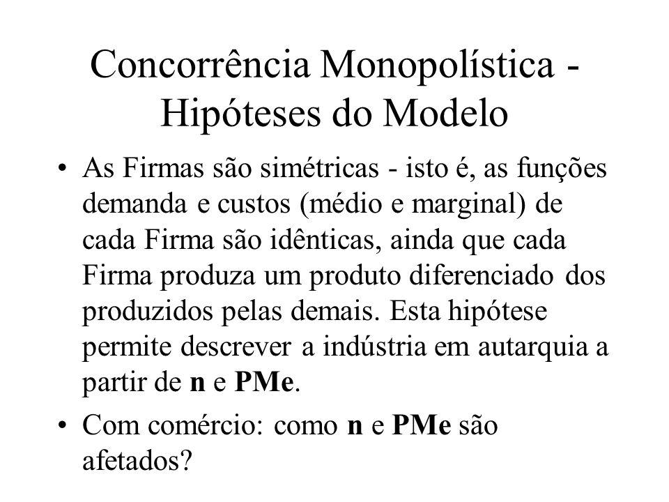 Concorrência Monopolística - Equilíbrio de Mercado Como CMe depende de n.