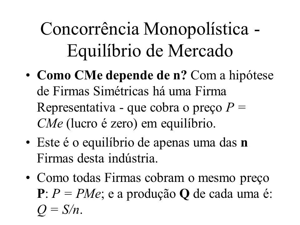 Concorrência Monopolística - Equilíbrio de Mercado CMe = F/Q + c CMe = nF/S + c.
