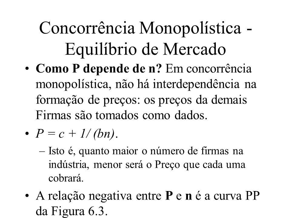 Concorrência Monopolística - Equilíbrio de Mercado Em autarquia, o equilíbrio da indústria é representado pelo ponto E (P 2, n 2 ) na Figura 6.3.