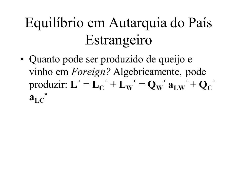Equilíbrio em Autarquia do País Estrangeiro Quanto pode ser produzido de queijo e vinho em Foreign? Algebricamente, pode produzir: L * = L C * + L W *