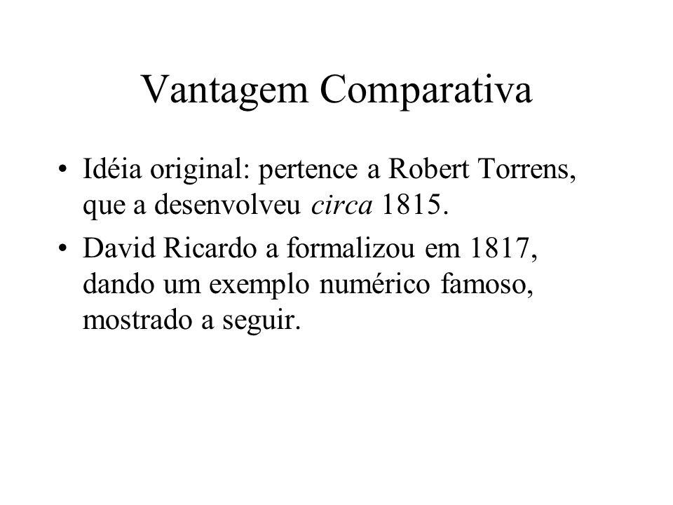 Vantagem Comparativa Idéia original: pertence a Robert Torrens, que a desenvolveu circa 1815. David Ricardo a formalizou em 1817, dando um exemplo num