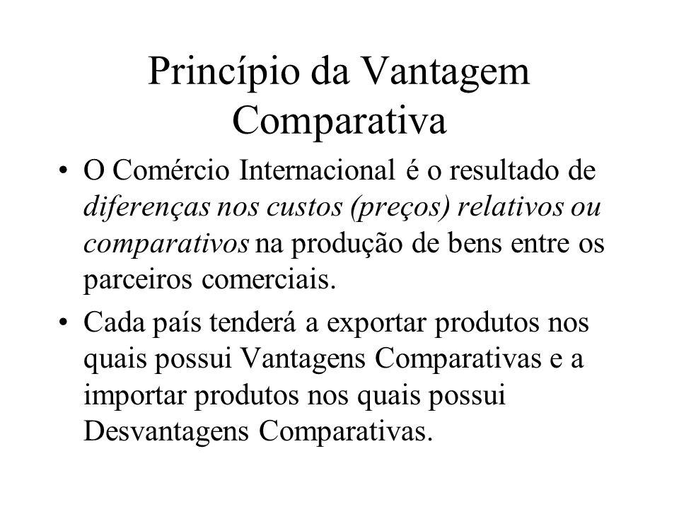 Princípio da Vantagem Comparativa O Comércio Internacional é o resultado de diferenças nos custos (preços) relativos ou comparativos na produção de be