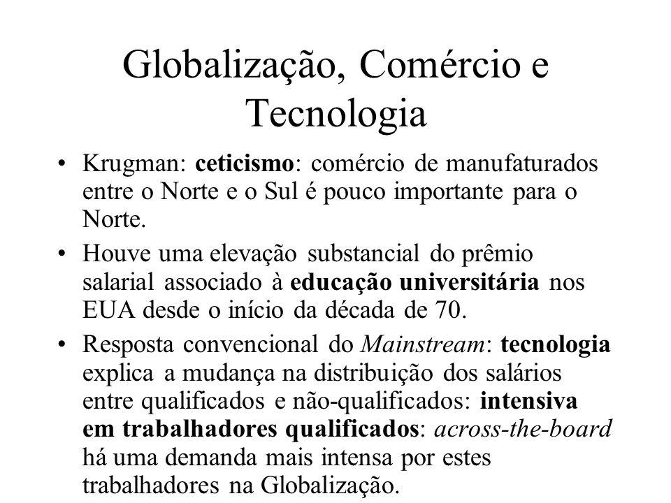Globalização, Comércio e Tecnologia Krugman: ceticismo: comércio de manufaturados entre o Norte e o Sul é pouco importante para o Norte. Houve uma ele