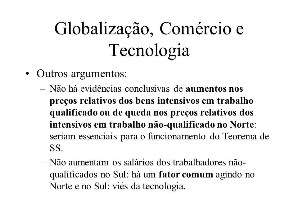 Globalização, Comércio e Tecnologia Outros argumentos: –Não há evidências conclusivas de aumentos nos preços relativos dos bens intensivos em trabalho