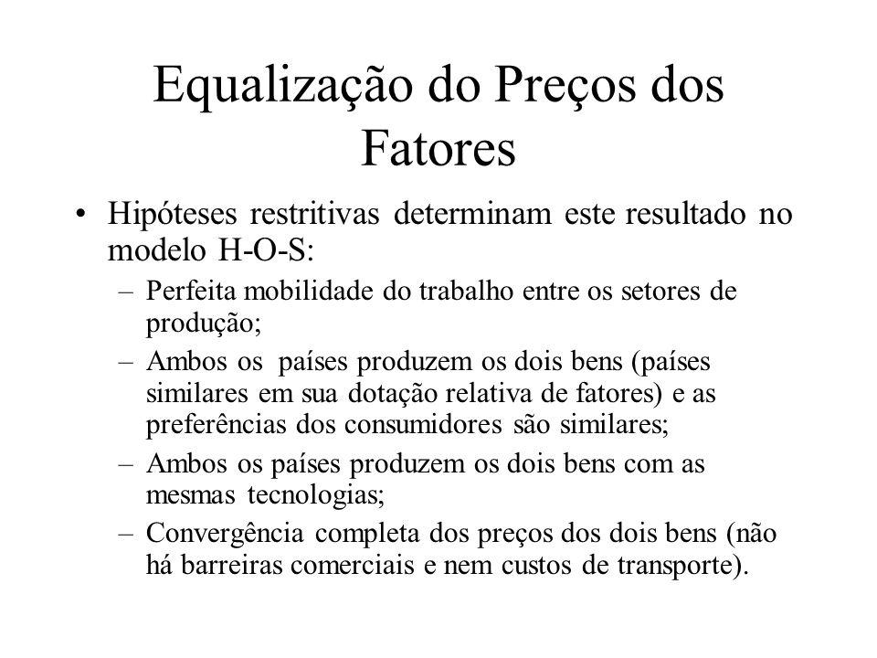 Equalização do Preços dos Fatores Hipóteses restritivas determinam este resultado no modelo H-O-S: –Perfeita mobilidade do trabalho entre os setores d