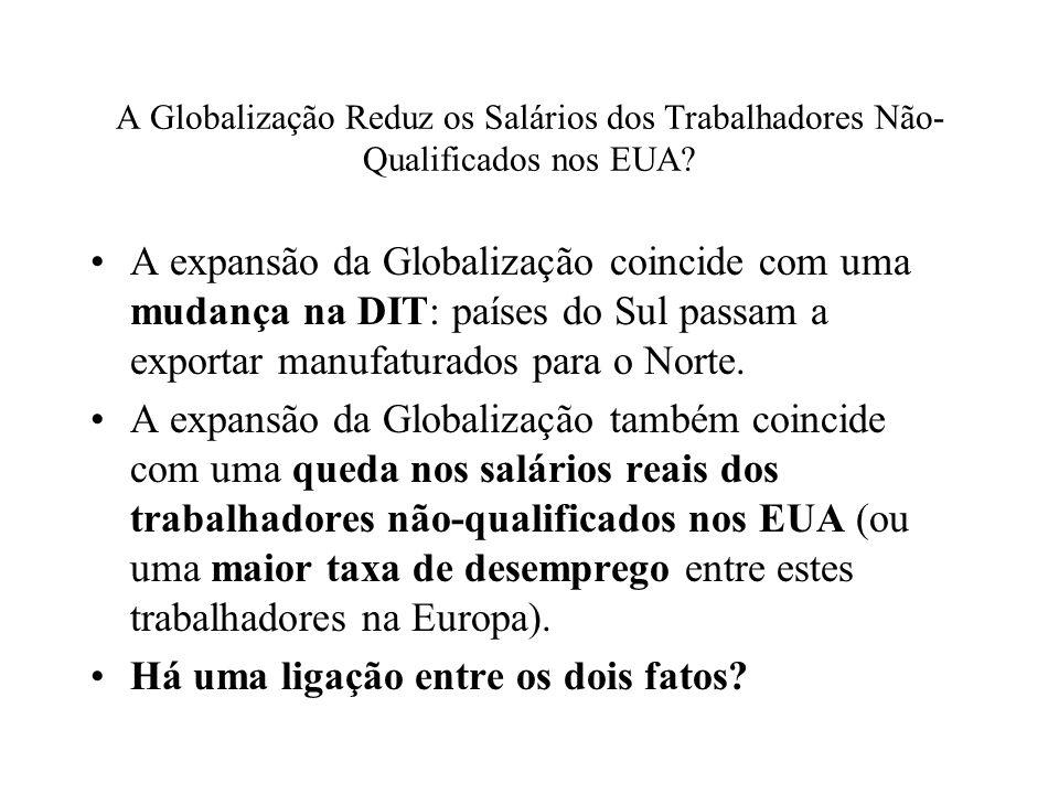 A Globalização Reduz os Salários dos Trabalhadores Não- Qualificados nos EUA? A expansão da Globalização coincide com uma mudança na DIT: países do Su
