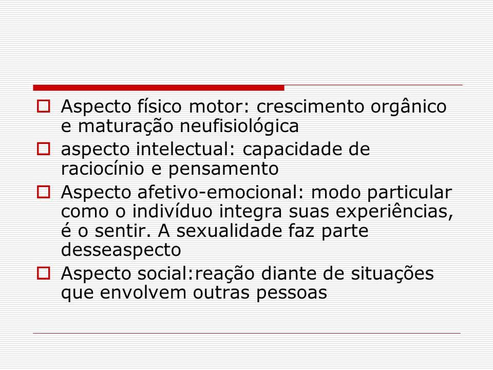 Aspecto físico motor: crescimento orgânico e maturação neufisiológica aspecto intelectual: capacidade de raciocínio e pensamento Aspecto afetivo-emoci