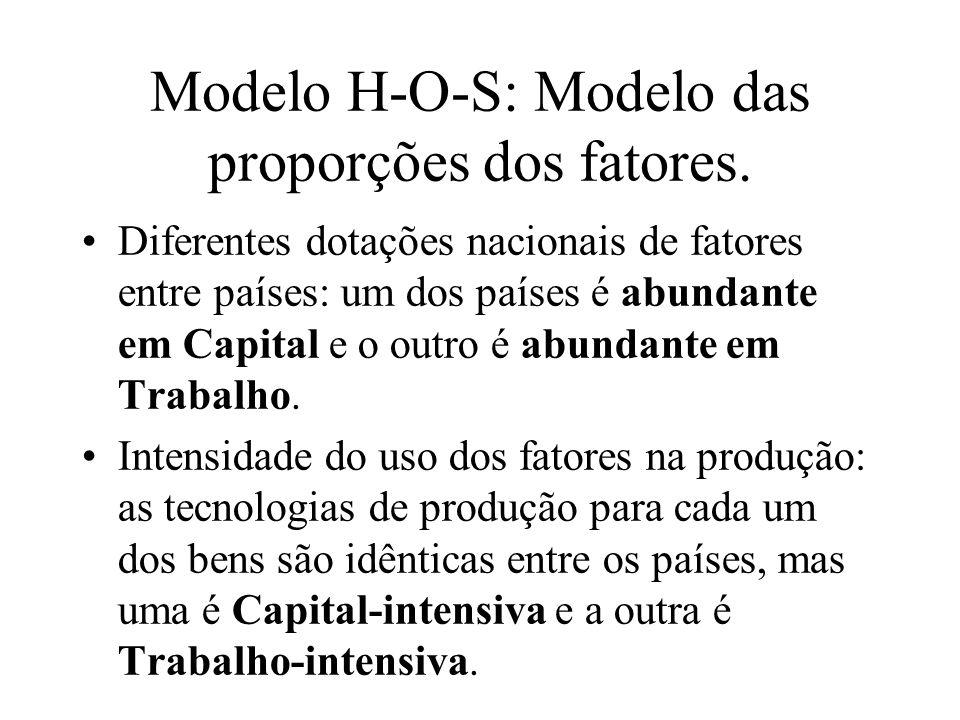 Modelo H-O-S: Modelo das proporções dos fatores A abundância relativa de um fator significa que a dotação de recursos de um País é relativamente mais apropriada para a produção do bem cuja produção seja intensiva no fator mais abundante.
