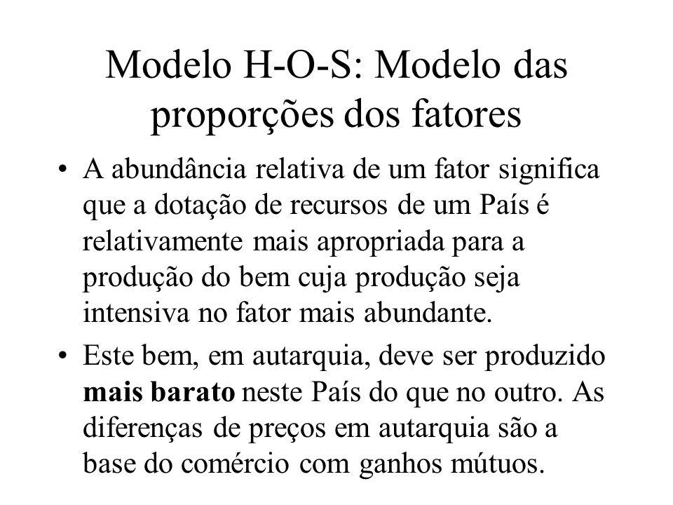 Modelo H-O-S Dois fatores de produção: conflitos surgem na distribuição de renda quando se passa da situação de autarquia para livre comércio.