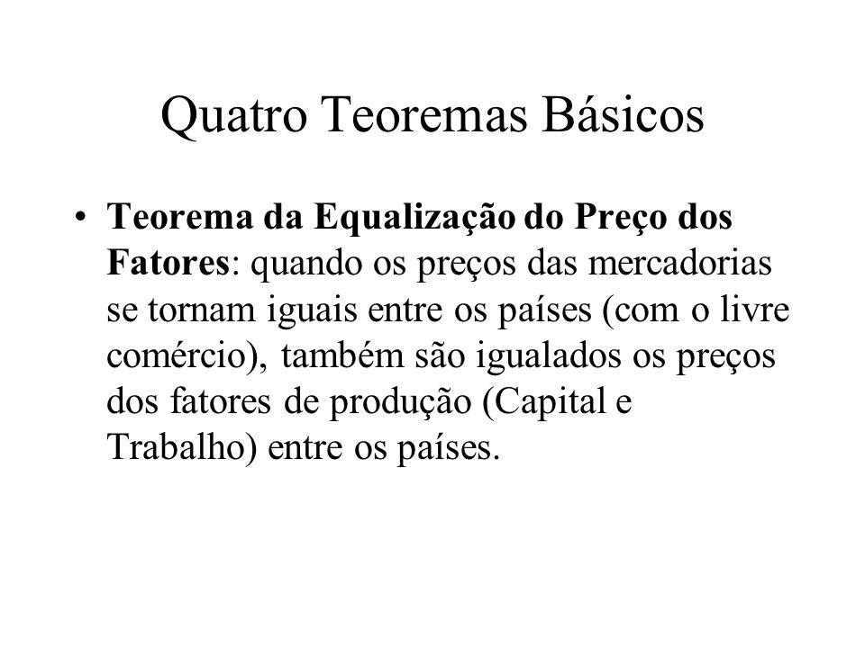 Quatro Teoremas Básicos Isto significa que o livre comércio, por si só, faz convergir os rendimentos dos capitalistas e dos trabalhadores no Mundo na presença de dotações díspares de fatores: ideologia poderosa.