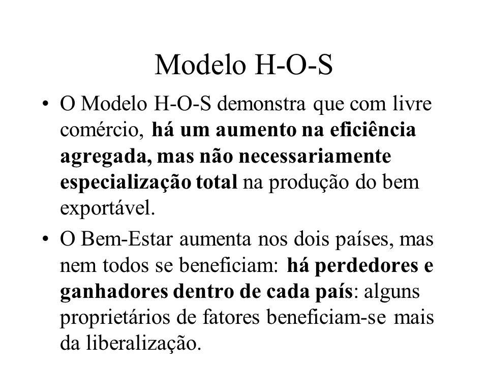 Modelo H-O-S A somatória dos ganhos dos vencedores supera a somatória das perdas dos perdedores.