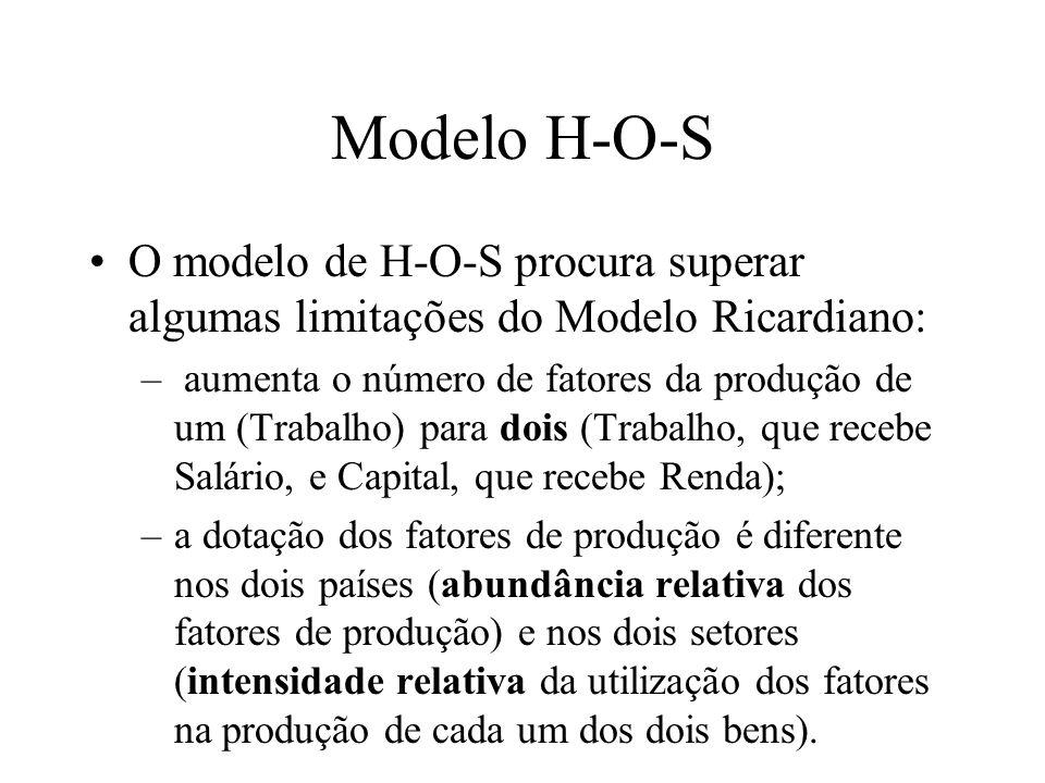 Modelo H-O-S Intensidade relativa do uso dos fatores de produção: Proporção Capital-Trabalho: a quantidade de Capital sobre a quantidade de Trabalho, utilizadas na produção setorial de cada um dos bens.