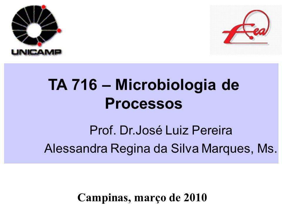 TA 716 – Microbiologia de Processos Prof. Dr.José Luiz Pereira Alessandra Regina da Silva Marques, Ms. Campinas, março de 2010