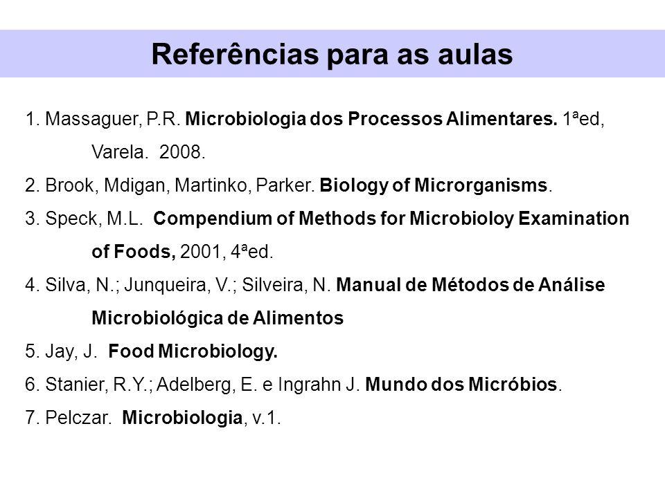 Referências para as aulas 1. Massaguer, P.R. Microbiologia dos Processos Alimentares. 1ªed, Varela. 2008. 2. Brook, Mdigan, Martinko, Parker. Biology