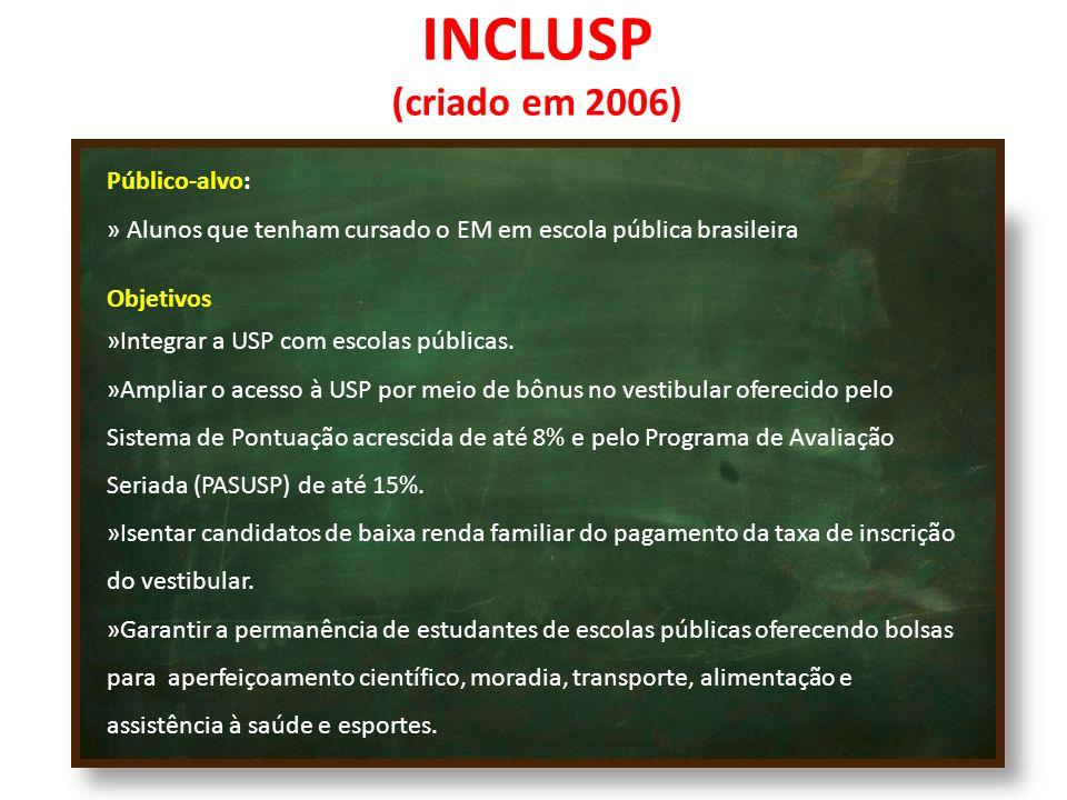INCLUSP (criado em 2006) Público-alvo: » Alunos que tenham cursado o EM em escola pública brasileira Objetivos »Integrar a USP com escolas públicas.