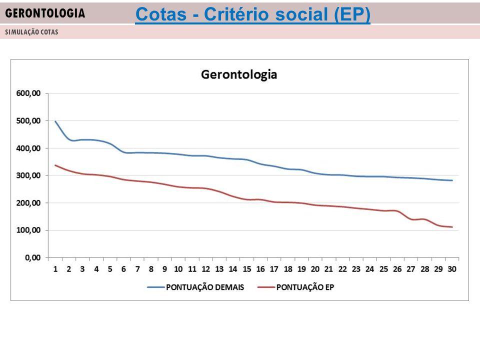 GERONTOLOGIA SIMULAÇÃO COTAS Cotas - Critério social (EP)