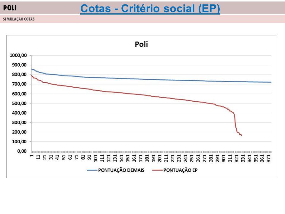 POLI SIMULAÇÃO COTAS Cotas - Critério social (EP)