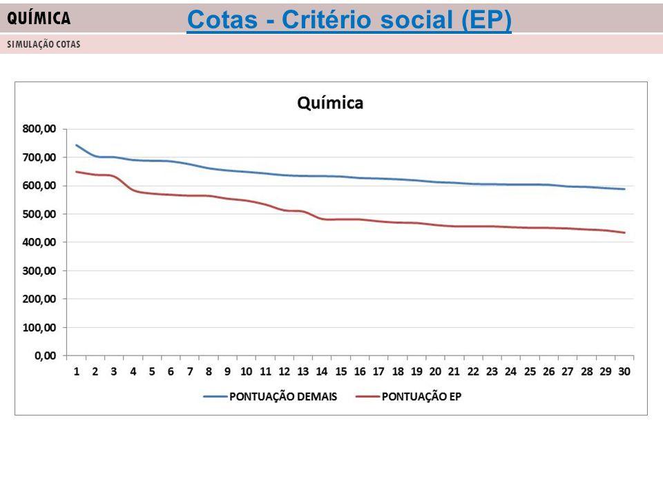 QUÍMICA SIMULAÇÃO COTAS Cotas - Critério social (EP)
